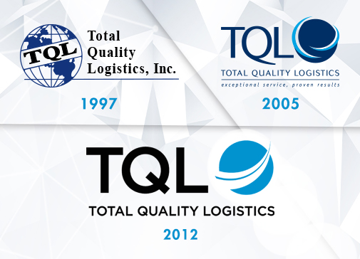 Three TQL Logos And The Years They Were Used