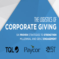 TQL shares best practices for charitable giving among Millennials.