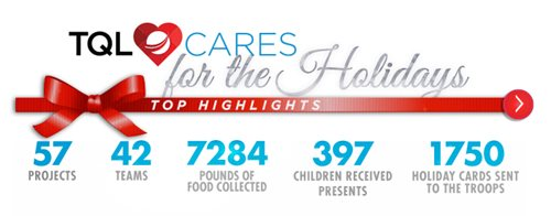 TQL Cared for the Holidays Top Highlights